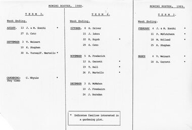 Document - Handout, Southwood Primary School, Mowing Roster, 1988