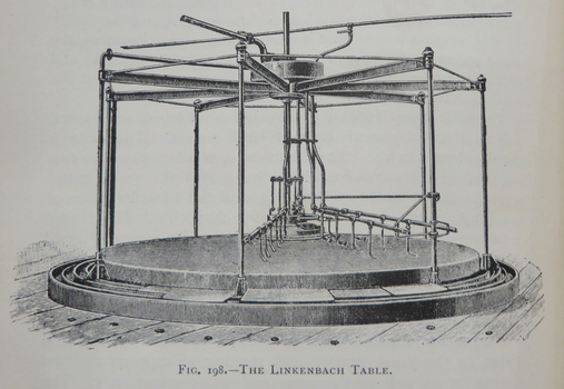 THe Linenbach Table