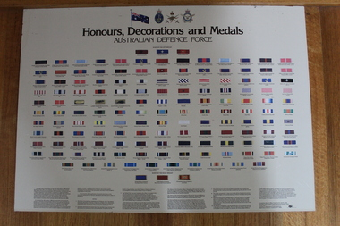 Chart of Honours, Decorations and Medals -- Australian Defence Force, Honours Decorations and Medals of the Australian Defence Force, 1986