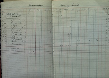 """Account Book - CTS, Reconstruction Training Account - Annexe """"B"""". Collingwood Technical School, 1966-1971"""