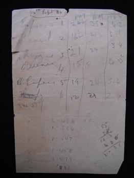 Hand-written notes on paper showing columns and numbers.