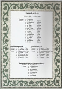 Document, 2nd & 3rd terms of office Committee Members