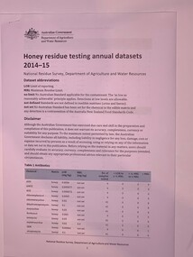 Article, Honey Residue Testing Annual Datasets 2014-15 (Dept Of Agriculture and Water Resources), 2015
