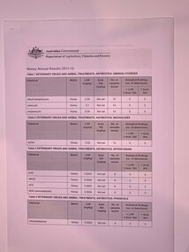Article, Honey Annual Results 2011-12 (Australian Government - Dept of Agriculture, Fisheries and Forestry), 2012