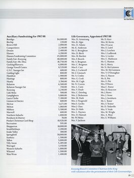 Auxiliary fundraising achievements.  People appointed Life Governors.  John King with volunteers presented with Life Governorships.