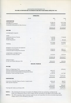 Income and Expenditure statements