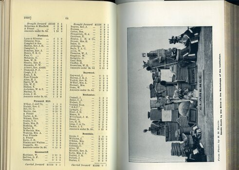 List of Public Subscribers with amounts tendered and photograph of goods made by the workshops of the Institute