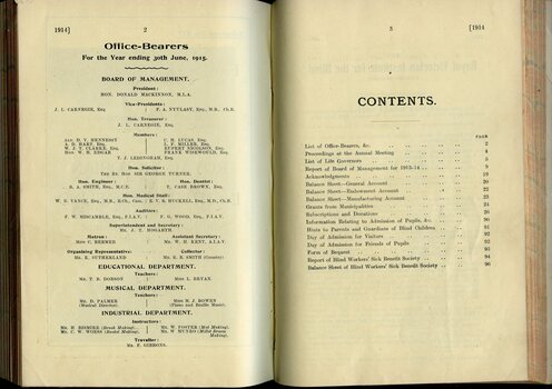 List of Office Bearers and Contents pages for annual report