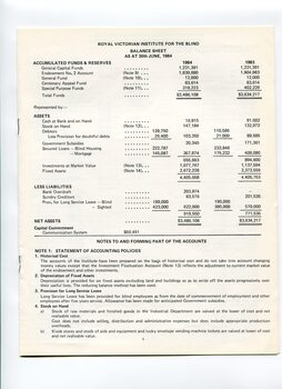 Balance sheet as at the end of the financial year
