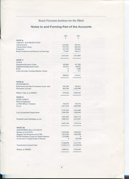 Notes to and forming part of the Accounts