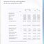 Financial statement including income and expenditure for the year