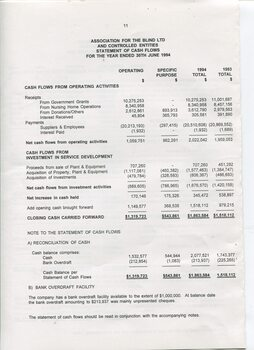 Statement of Cash Flows and Notes to Cash Flows