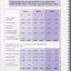 Financial summary with three year comparison of expenditure and revenue